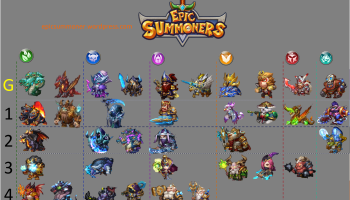 Idle Heroes Tier List | Garroshboosting