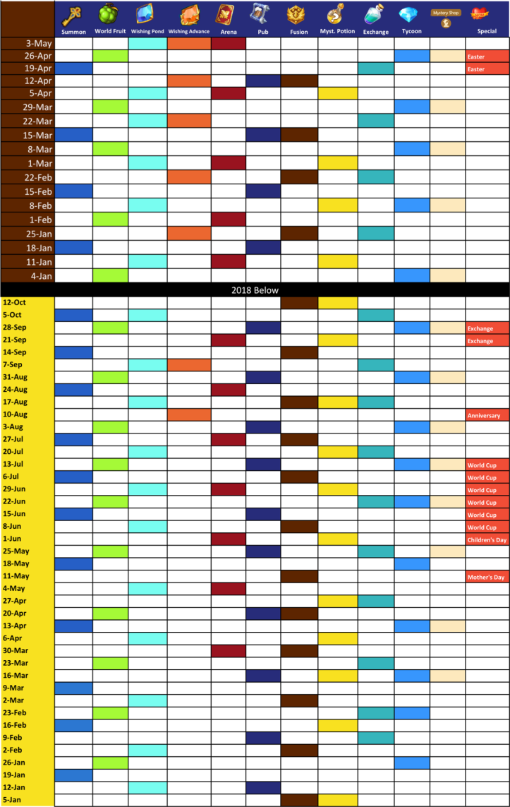 Epic Summoners – Page 3 – Event Calendar, Best Heroes Tier